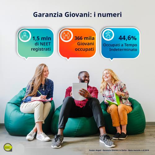 img_Garanzia_Giovani_dati2